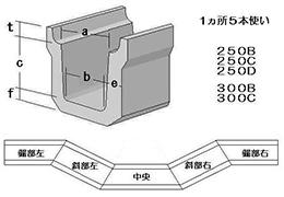 電柱避け5本